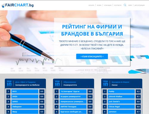 Fairchart.bg – мнението на хората в цифри
